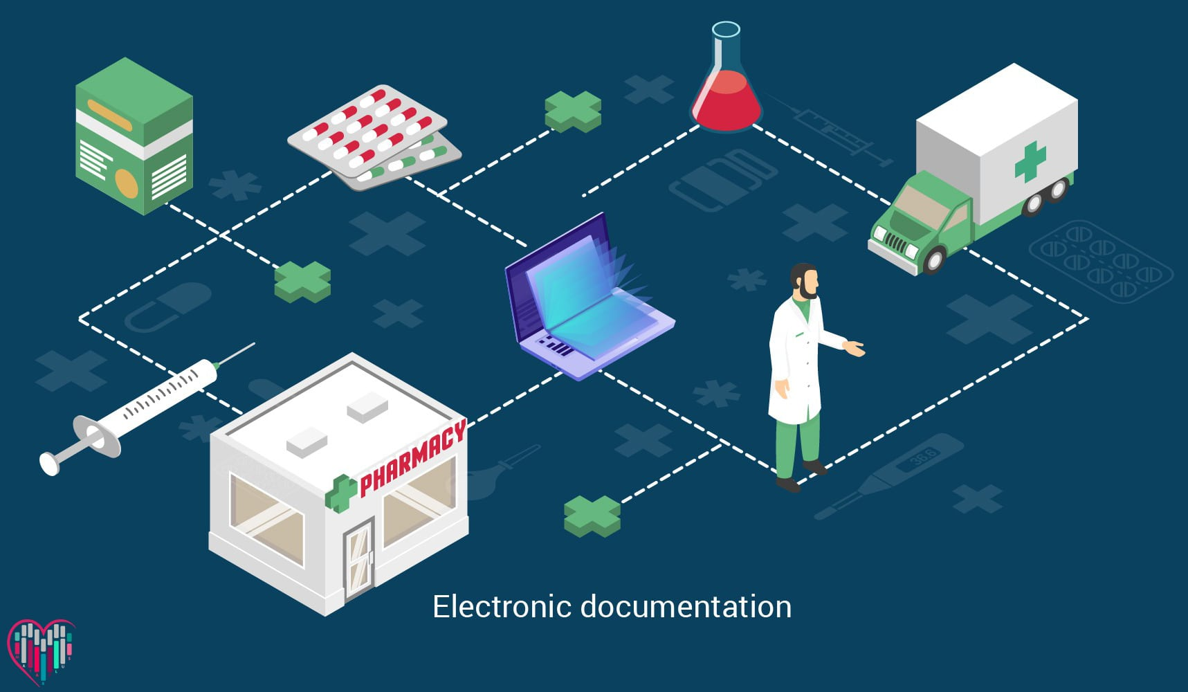 پرونده الکترونیک چیست؟